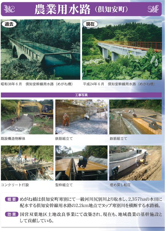 農業用水路(倶知安町)